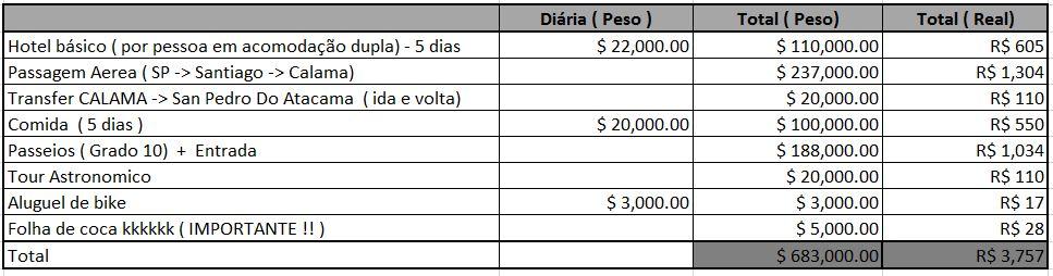 Custos_Atacama